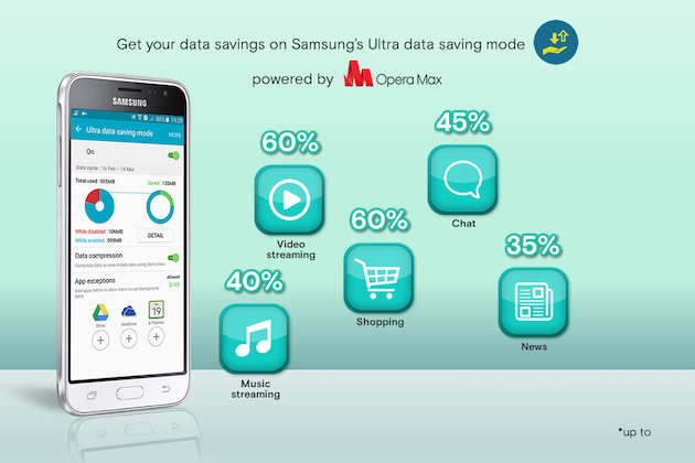 Samsung's ultra data saving mode powered by Opera Max debuts