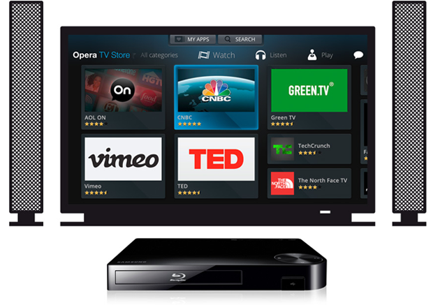 Opera TV Store lands on select Samsung Blu-ray Disc players and