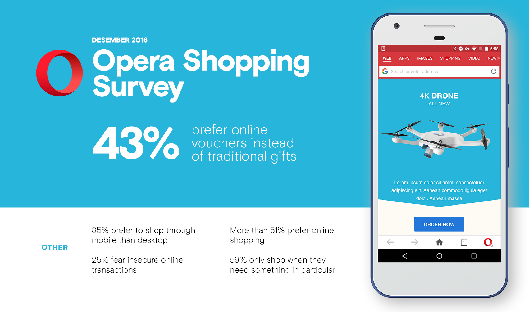 a444176265b9 ... as some 85% of those surveyed used specific shopping apps or a mobile  browser to shop online. Only 15% preferred to use their desktop ...